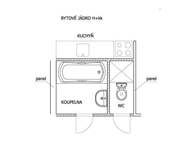 Typy bytových jader